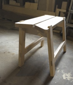 Sawyer Bench Top Fit
